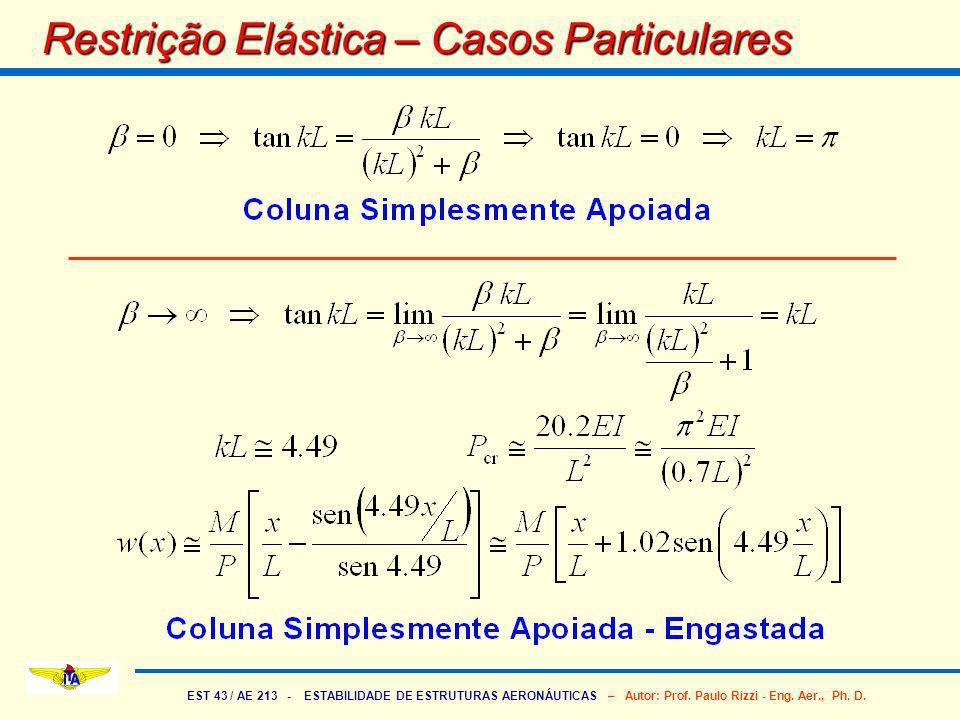 EST 43 / AE 213 - ESTABILIDADE DE ESTRUTURAS AERONÁUTICAS – Autor: Prof. Paulo Rizzi - Eng. Aer., Ph. D. Restrição Elástica – Casos Particulares