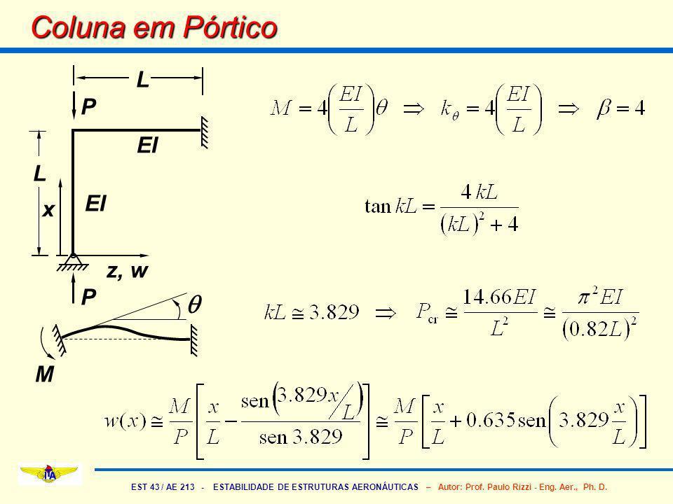 EST 43 / AE 213 - ESTABILIDADE DE ESTRUTURAS AERONÁUTICAS – Autor: Prof. Paulo Rizzi - Eng. Aer., Ph. D. Coluna em Pórtico P P L x z, w L EI M