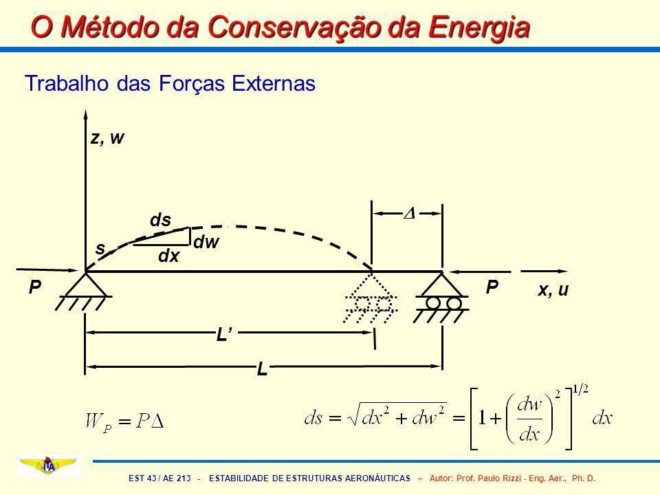 EST 43 / AE 213 - ESTABILIDADE DE ESTRUTURAS AERONÁUTICAS – Autor: Prof. Paulo Rizzi - Eng. Aer., Ph. D. O Método da Conservação da Energia Trabalho d