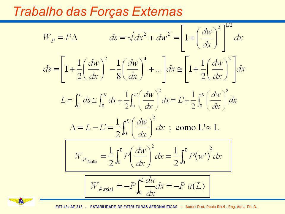 EST 43 / AE 213 - ESTABILIDADE DE ESTRUTURAS AERONÁUTICAS – Autor: Prof. Paulo Rizzi - Eng. Aer., Ph. D. Trabalho das Forças Externas