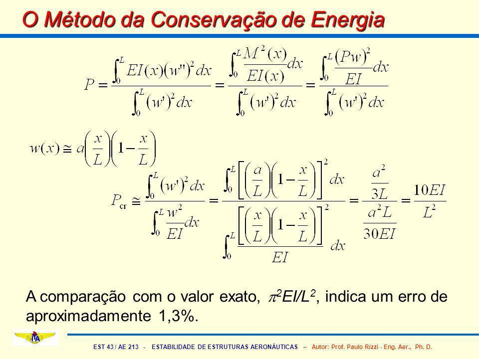 EST 43 / AE 213 - ESTABILIDADE DE ESTRUTURAS AERONÁUTICAS – Autor: Prof. Paulo Rizzi - Eng. Aer., Ph. D. O Método da Conservação de Energia A comparaç