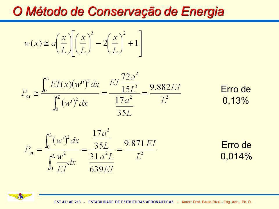 EST 43 / AE 213 - ESTABILIDADE DE ESTRUTURAS AERONÁUTICAS – Autor: Prof. Paulo Rizzi - Eng. Aer., Ph. D. O Método de Conservação de Energia Erro de 0,