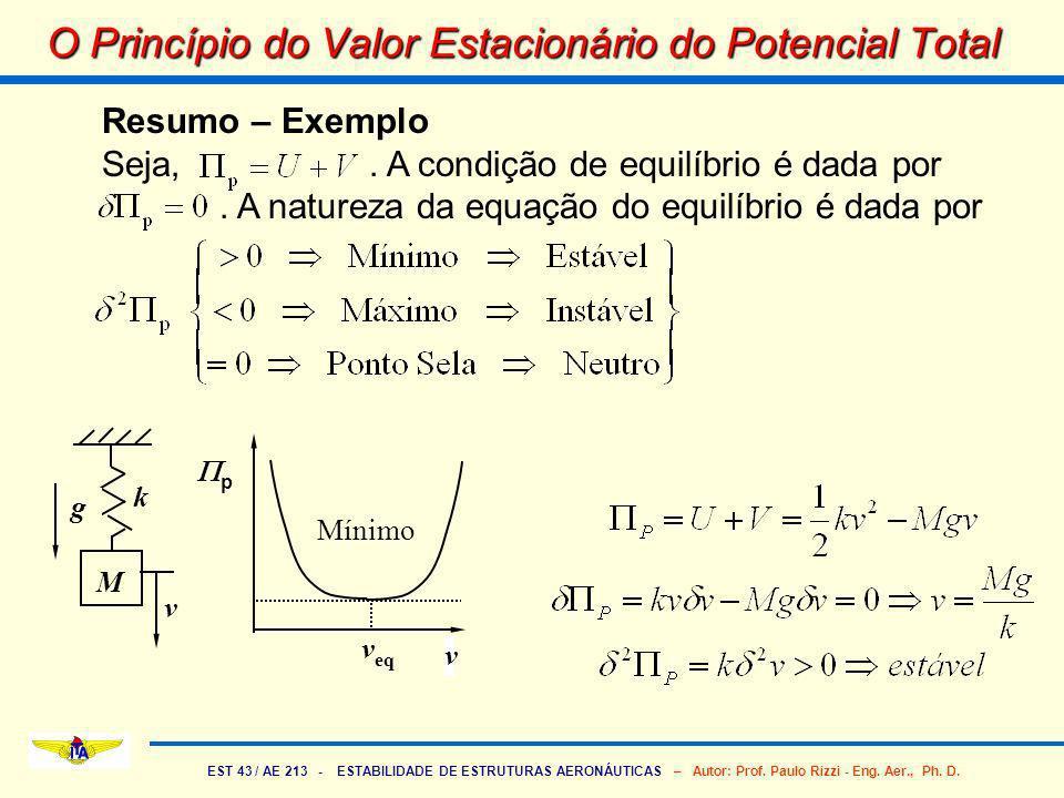EST 43 / AE 213 - ESTABILIDADE DE ESTRUTURAS AERONÁUTICAS – Autor: Prof. Paulo Rizzi - Eng. Aer., Ph. D. O Princípio do Valor Estacionário do Potencia