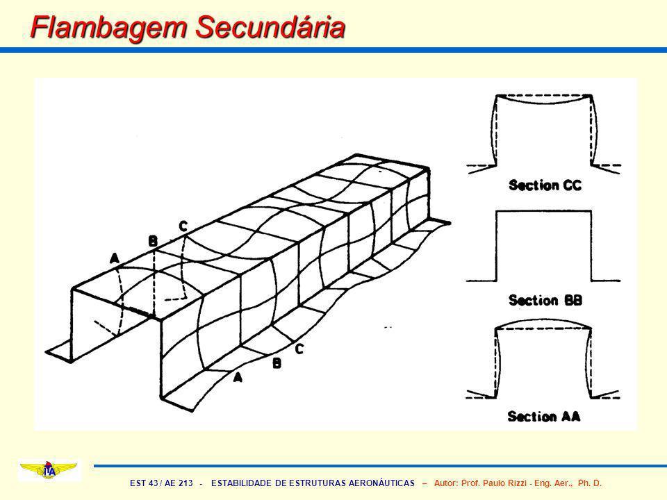 EST 43 / AE 213 - ESTABILIDADE DE ESTRUTURAS AERONÁUTICAS – Autor: Prof. Paulo Rizzi - Eng. Aer., Ph. D. Flambagem Secundária