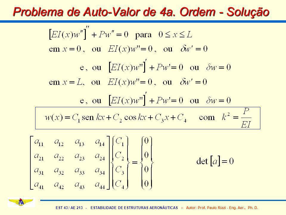 EST 43 / AE 213 - ESTABILIDADE DE ESTRUTURAS AERONÁUTICAS – Autor: Prof. Paulo Rizzi - Eng. Aer., Ph. D. Problema de Auto-Valor de 4a. Ordem - Solução
