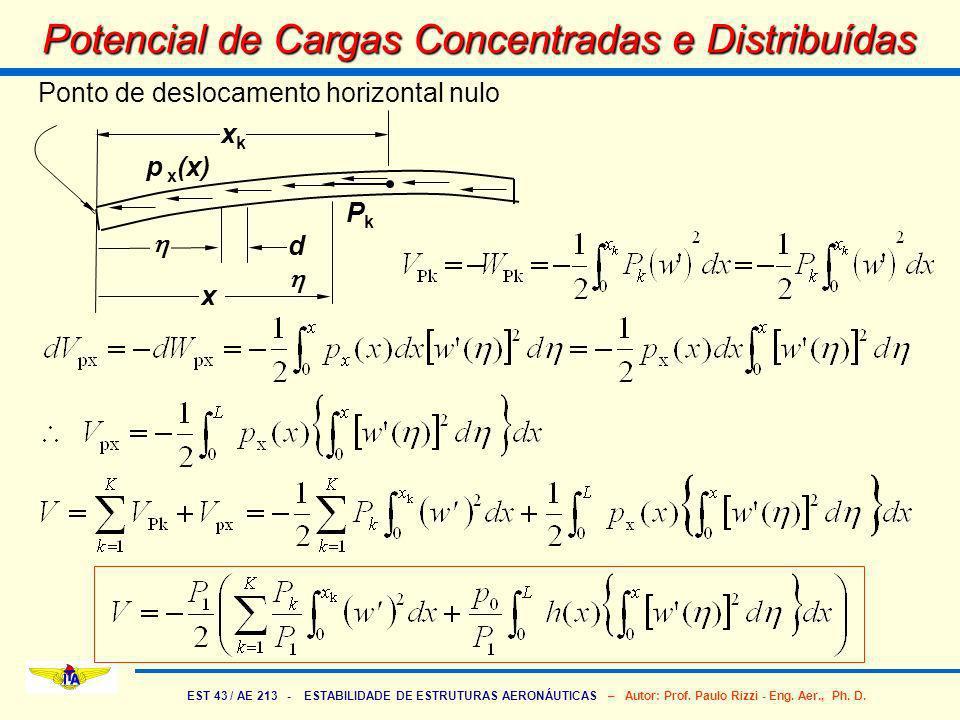 EST 43 / AE 213 - ESTABILIDADE DE ESTRUTURAS AERONÁUTICAS – Autor: Prof. Paulo Rizzi - Eng. Aer., Ph. D. Potencial de Cargas Concentradas e Distribuíd