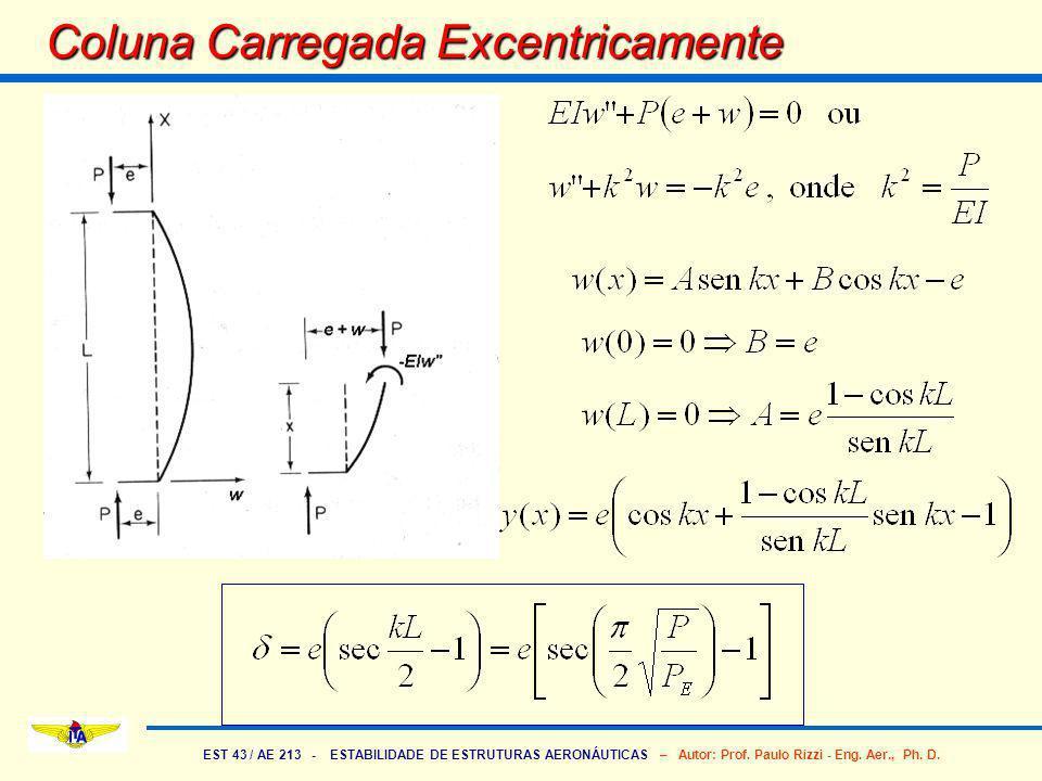 EST 43 / AE 213 - ESTABILIDADE DE ESTRUTURAS AERONÁUTICAS – Autor: Prof. Paulo Rizzi - Eng. Aer., Ph. D. Coluna Carregada Excentricamente