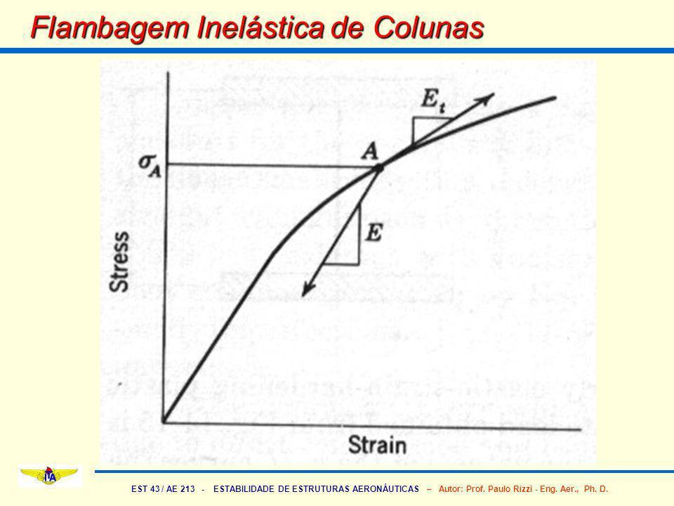 EST 43 / AE 213 - ESTABILIDADE DE ESTRUTURAS AERONÁUTICAS – Autor: Prof. Paulo Rizzi - Eng. Aer., Ph. D. Flambagem Inelástica de Colunas
