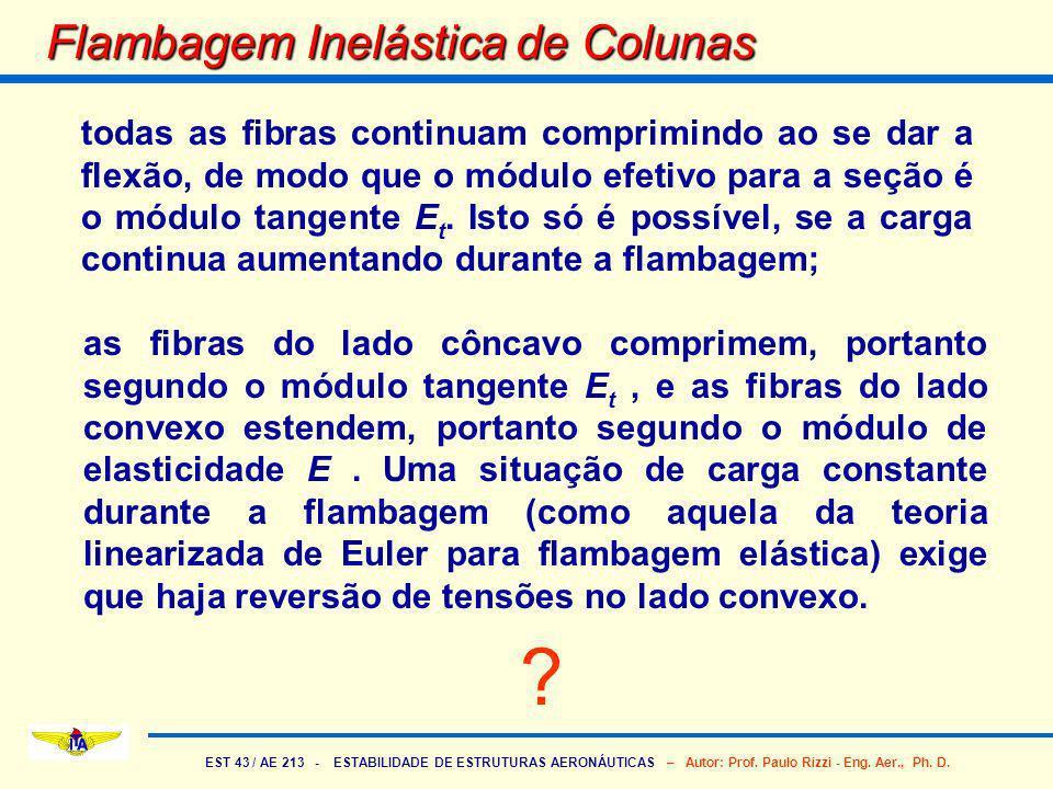 EST 43 / AE 213 - ESTABILIDADE DE ESTRUTURAS AERONÁUTICAS – Autor: Prof. Paulo Rizzi - Eng. Aer., Ph. D. Flambagem Inelástica de Colunas as fibras do