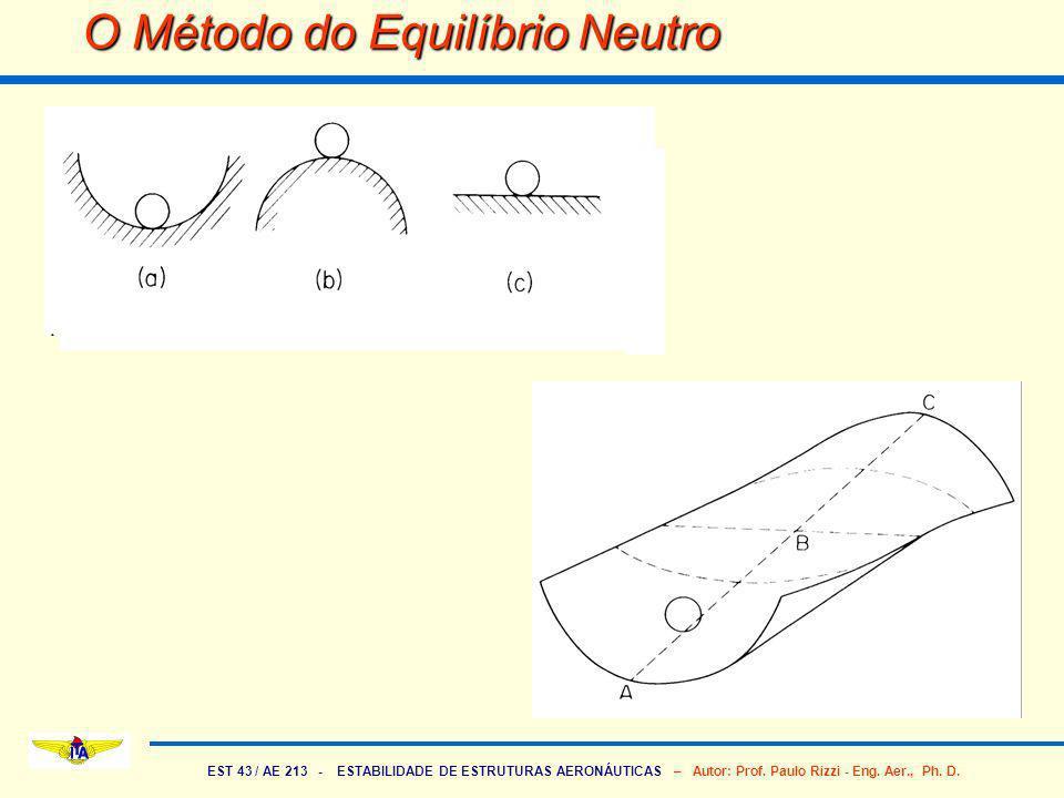 EST 43 / AE 213 - ESTABILIDADE DE ESTRUTURAS AERONÁUTICAS – Autor: Prof. Paulo Rizzi - Eng. Aer., Ph. D. O Método do Equilíbrio Neutro