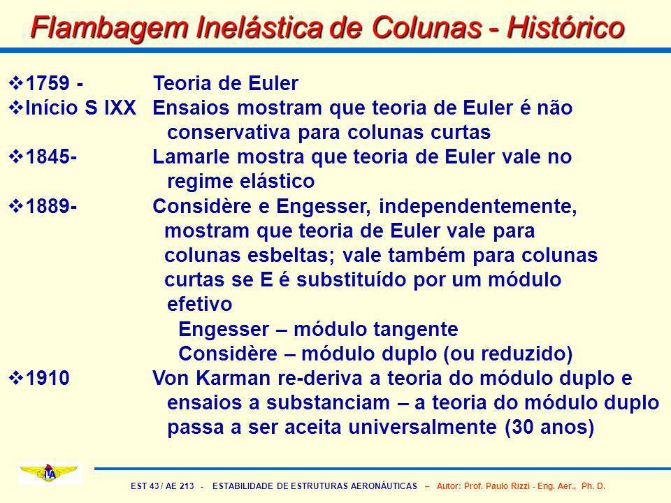 EST 43 / AE 213 - ESTABILIDADE DE ESTRUTURAS AERONÁUTICAS – Autor: Prof. Paulo Rizzi - Eng. Aer., Ph. D. Flambagem Inelástica de Colunas - Histórico 1