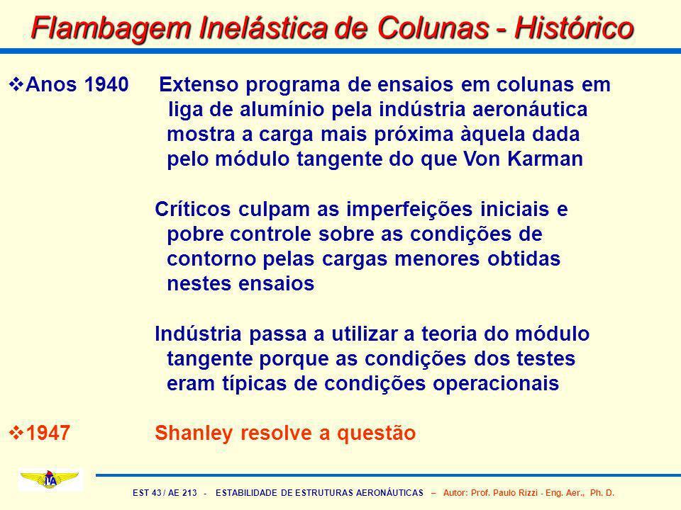 EST 43 / AE 213 - ESTABILIDADE DE ESTRUTURAS AERONÁUTICAS – Autor: Prof. Paulo Rizzi - Eng. Aer., Ph. D. Flambagem Inelástica de Colunas - Histórico A