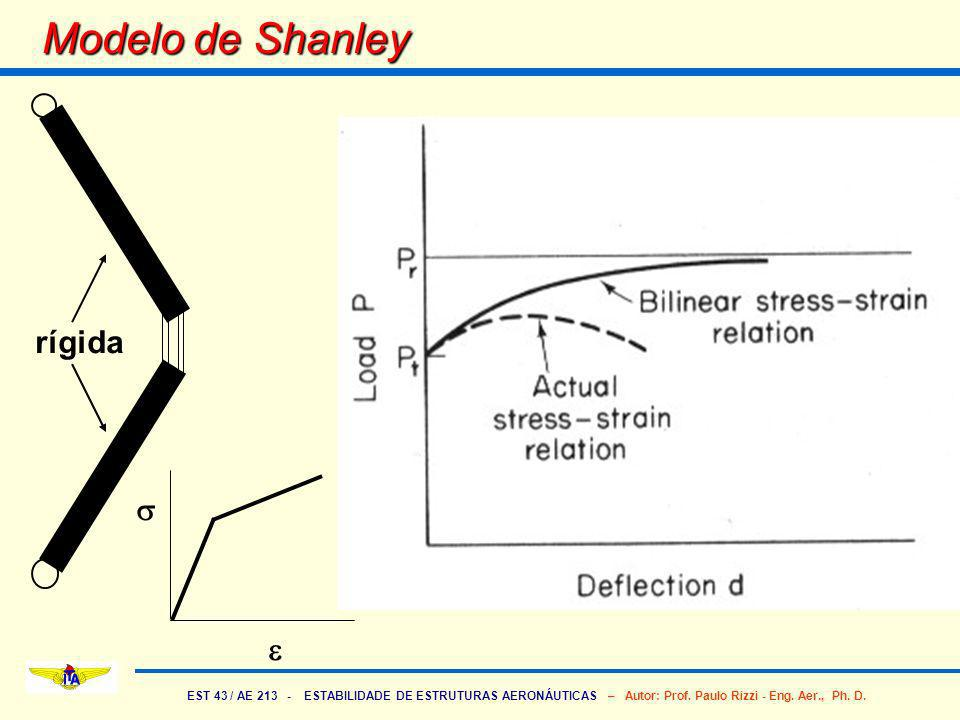 EST 43 / AE 213 - ESTABILIDADE DE ESTRUTURAS AERONÁUTICAS – Autor: Prof. Paulo Rizzi - Eng. Aer., Ph. D. Modelo de Shanley rígida