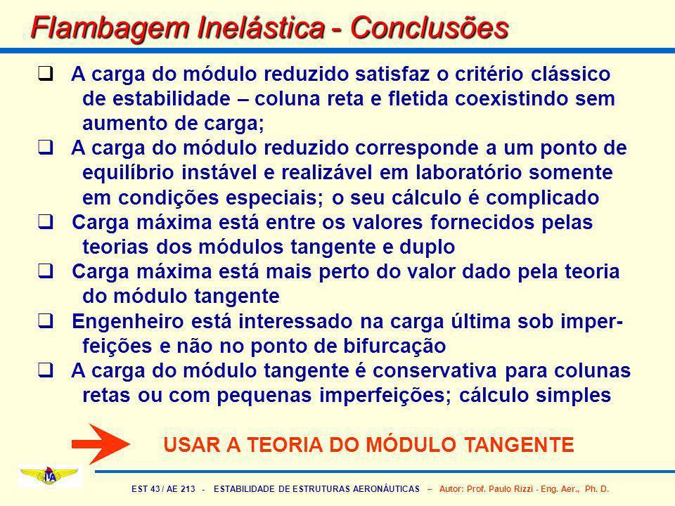 EST 43 / AE 213 - ESTABILIDADE DE ESTRUTURAS AERONÁUTICAS – Autor: Prof. Paulo Rizzi - Eng. Aer., Ph. D. Flambagem Inelástica - Conclusões A carga do