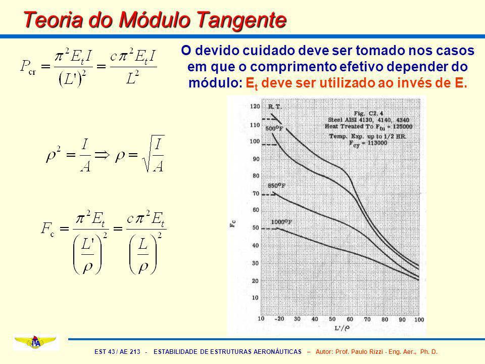 EST 43 / AE 213 - ESTABILIDADE DE ESTRUTURAS AERONÁUTICAS – Autor: Prof. Paulo Rizzi - Eng. Aer., Ph. D. Teoria do Módulo Tangente O devido cuidado de