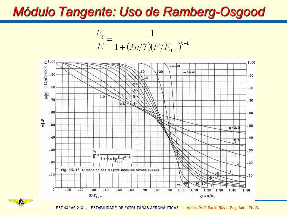 EST 43 / AE 213 - ESTABILIDADE DE ESTRUTURAS AERONÁUTICAS – Autor: Prof. Paulo Rizzi - Eng. Aer., Ph. D. Módulo Tangente: Uso de Ramberg-Osgood