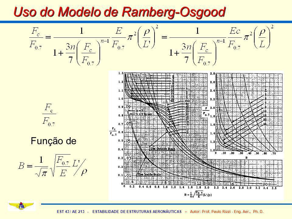 EST 43 / AE 213 - ESTABILIDADE DE ESTRUTURAS AERONÁUTICAS – Autor: Prof. Paulo Rizzi - Eng. Aer., Ph. D. Uso do Modelo de Ramberg-Osgood Função de