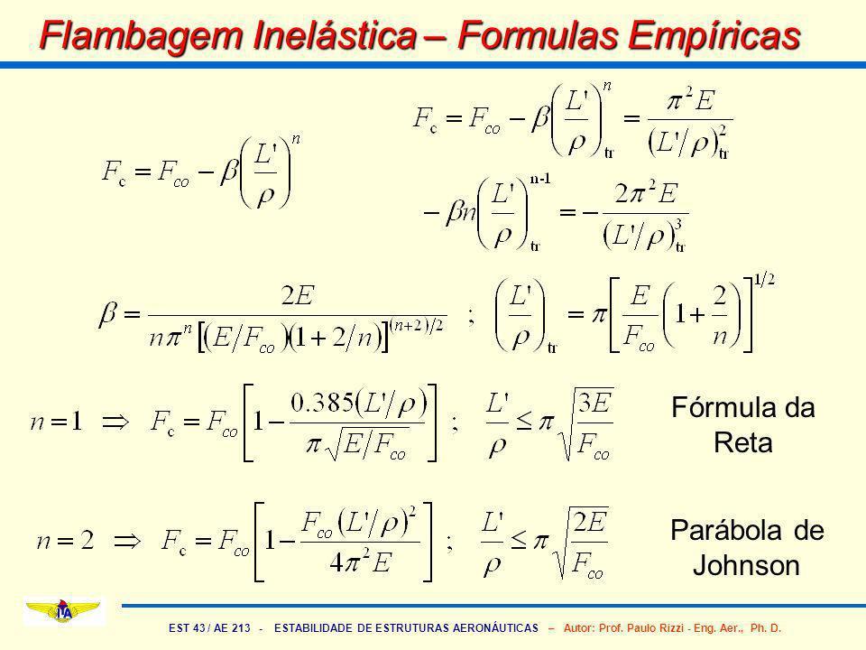 EST 43 / AE 213 - ESTABILIDADE DE ESTRUTURAS AERONÁUTICAS – Autor: Prof. Paulo Rizzi - Eng. Aer., Ph. D. Flambagem Inelástica – Formulas Empíricas Par