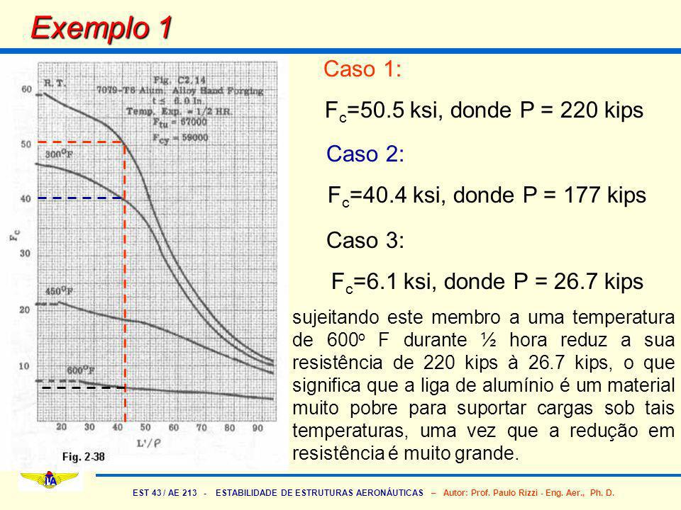 EST 43 / AE 213 - ESTABILIDADE DE ESTRUTURAS AERONÁUTICAS – Autor: Prof. Paulo Rizzi - Eng. Aer., Ph. D. Exemplo 1 Caso 1: F c =50.5 ksi, donde P = 22