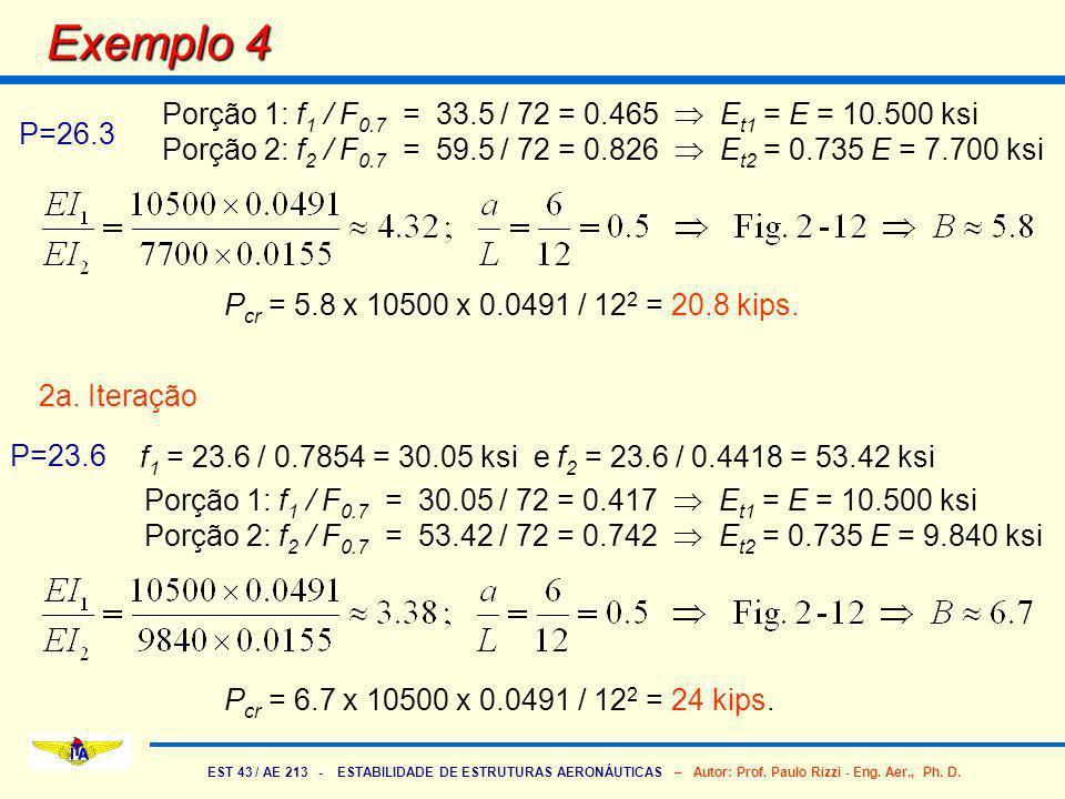 EST 43 / AE 213 - ESTABILIDADE DE ESTRUTURAS AERONÁUTICAS – Autor: Prof. Paulo Rizzi - Eng. Aer., Ph. D. Exemplo 4 Porção 1: f 1 / F 0.7 = 33.5 / 72 =