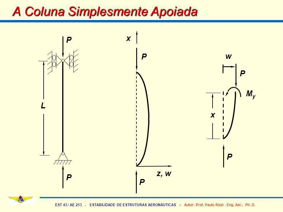 EST 43 / AE 213 - ESTABILIDADE DE ESTRUTURAS AERONÁUTICAS – Autor: Prof. Paulo Rizzi - Eng. Aer., Ph. D. A Coluna Simplesmente Apoiada z, w P x P P w