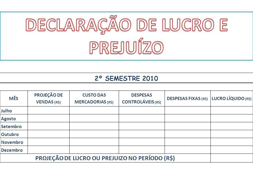 2º SEMESTRE 2010 MÊS PROJEÇÃO DE VENDAS (R$) CUSTO DAS MERCADORIAS (R$) DESPESAS CONTROLÁVEIS (R$) DESPESAS FIXAS (R$) LUCRO LÍQUIDO (R$) Julho Agosto
