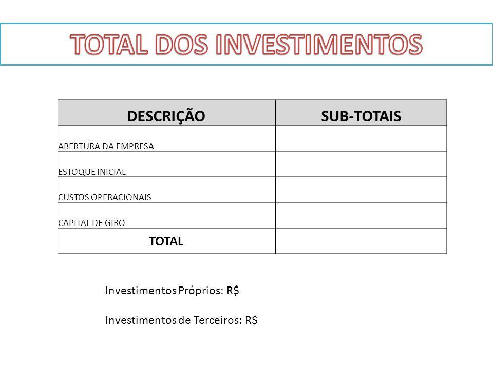 DESCRIÇÃOSUB-TOTAIS ABERTURA DA EMPRESA ESTOQUE INICIAL CUSTOS OPERACIONAIS CAPITAL DE GIRO TOTAL Investimentos Próprios: R$ Investimentos de Terceiro