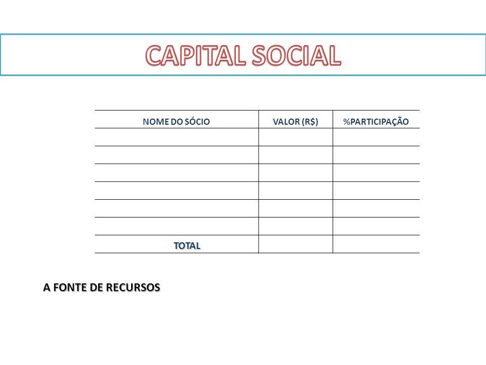 NOME DO SÓCIOVALOR (R$)%PARTICIPAÇÃO TOTAL A FONTE DE RECURSOS