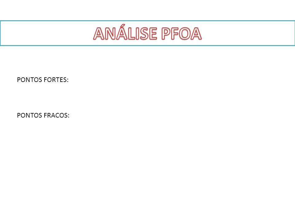 PONTOS FORTES: PONTOS FRACOS: