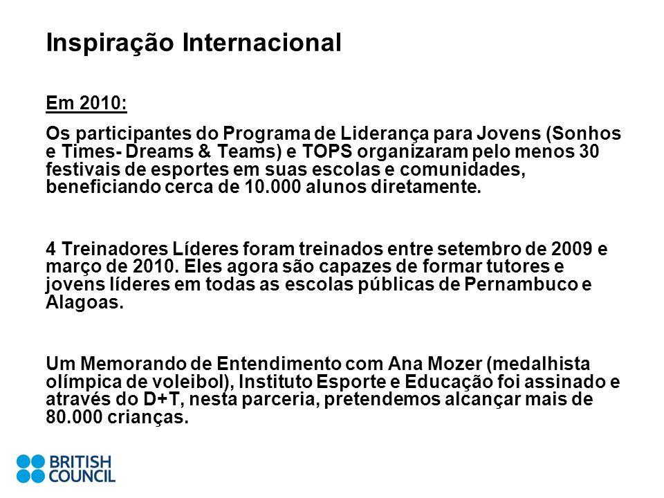 Inspiração Internacional Em 2010: Os participantes do Programa de Liderança para Jovens (Sonhos e Times- Dreams & Teams) e TOPS organizaram pelo menos