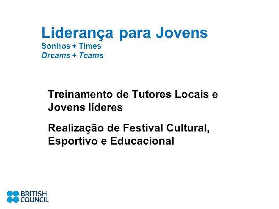 Liderança para Jovens Sonhos + Times Dreams + Teams Treinamento de Tutores Locais e Jovens líderes Realização de Festival Cultural, Esportivo e Educac