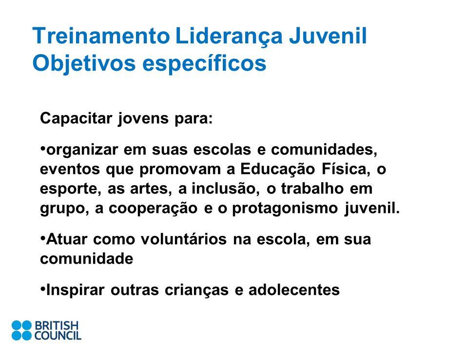 Treinamento Liderança Juvenil Objetivos específicos Capacitar jovens para: organizar em suas escolas e comunidades, eventos que promovam a Educação Fí
