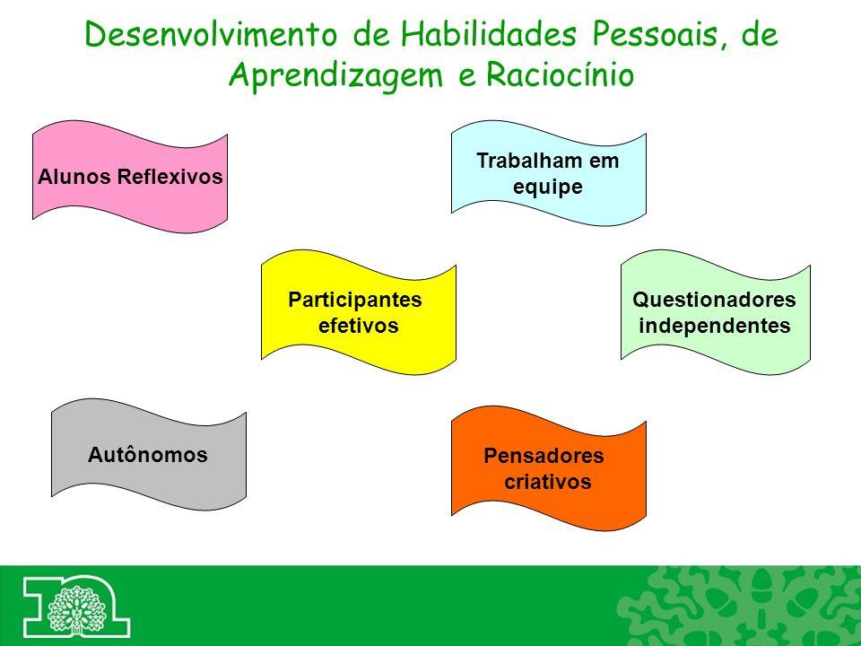 Desenvolvimento de Habilidades Pessoais, de Aprendizagem e Racioc í nio Questionadores independentes Pensadores criativos Trabalham em equipe Particip
