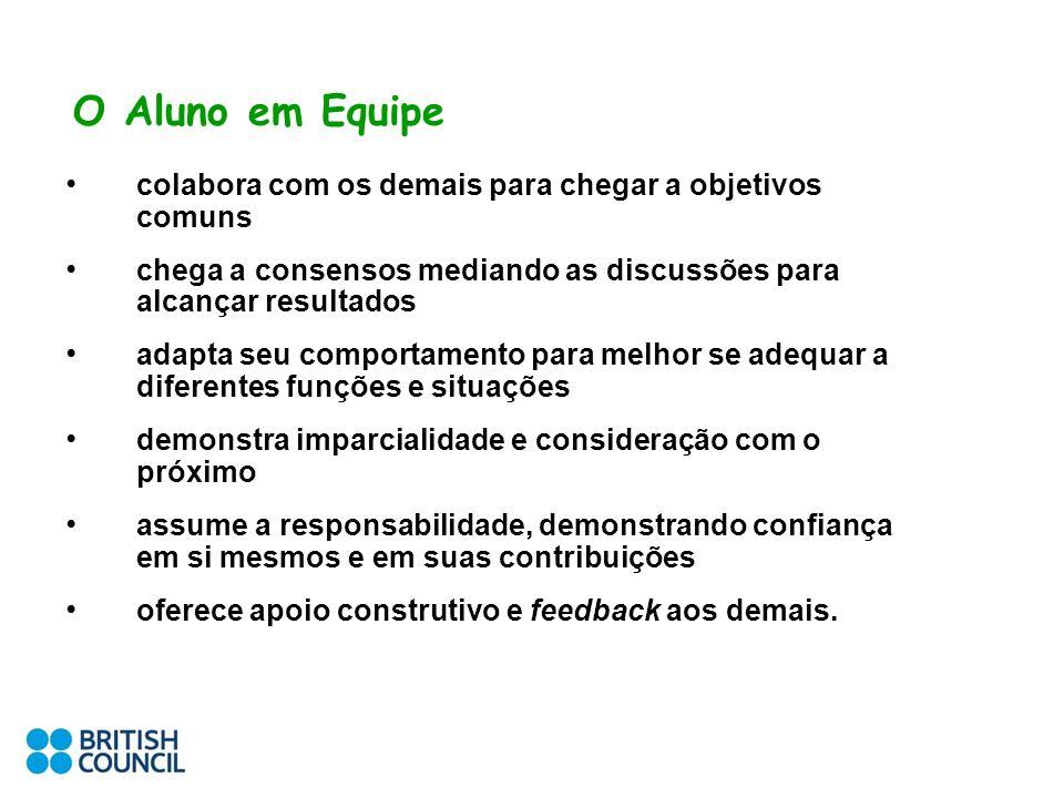 O Aluno em Equipe colabora com os demais para chegar a objetivos comuns chega a consensos mediando as discussões para alcançar resultados adapta seu c