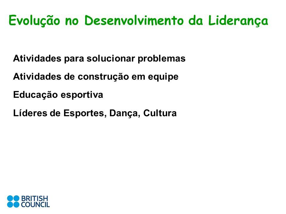 Evolução no Desenvolvimento da Lideran ç a Atividades para solucionar problemas Atividades de construção em equipe Educação esportiva Líderes de Espor