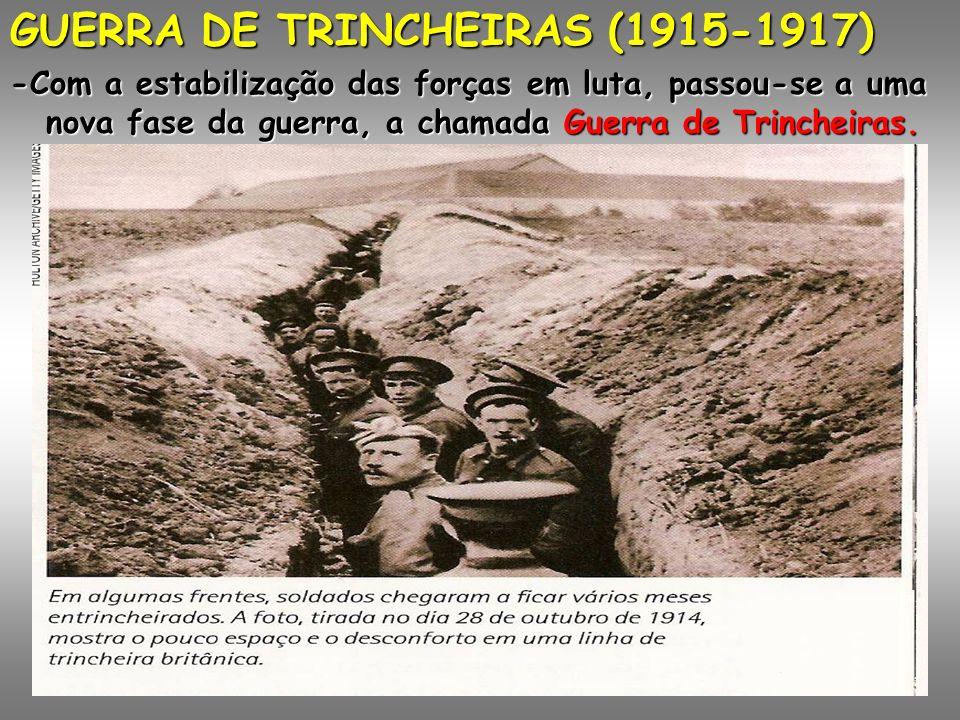 GUERRA DE TRINCHEIRAS (1915-1917) -Com a estabilização das forças em luta, passou-se a uma nova fase da guerra, a chamada Guerra de Trincheiras.