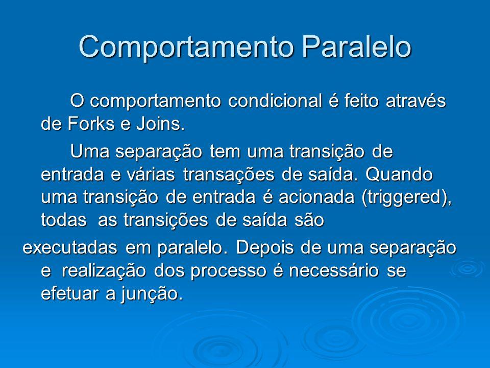 Comportamento Paralelo O comportamento condicional é feito através de Forks e Joins. O comportamento condicional é feito através de Forks e Joins. Uma