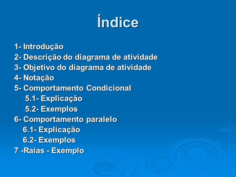 Índice 1- Introdução 2- Descrição do diagrama de atividade 3- Objetivo do diagrama de atividade 4- Notação 5- Comportamento Condicional 5.1- Explicaçã