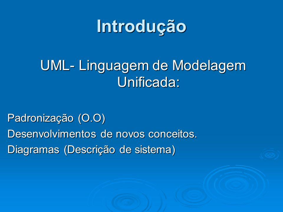 Introdução UML- Linguagem de Modelagem Unificada: Padronização (O.O) Desenvolvimentos de novos conceitos. Diagramas (Descrição de sistema)