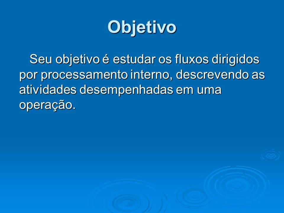 Objetivo Seu objetivo é estudar os fluxos dirigidos por processamento interno, descrevendo as atividades desempenhadas em uma operação. Seu objetivo é