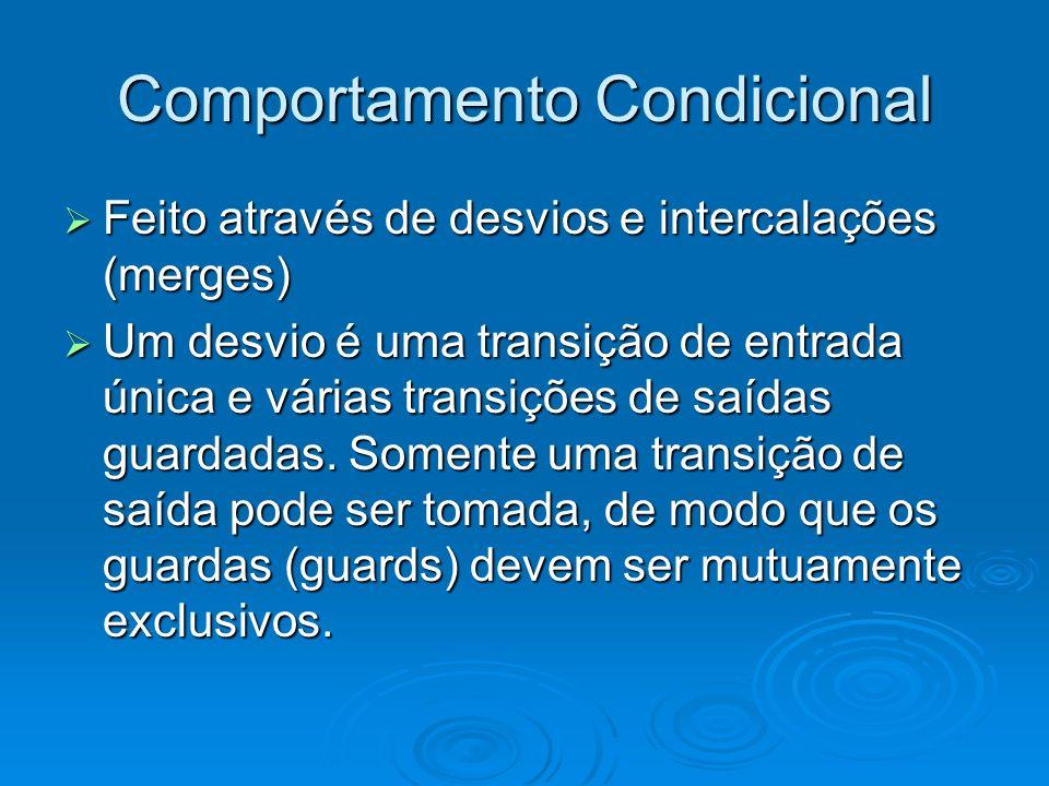 Comportamento Condicional Feito através de desvios e intercalações (merges) Feito através de desvios e intercalações (merges) Um desvio é uma transiçã