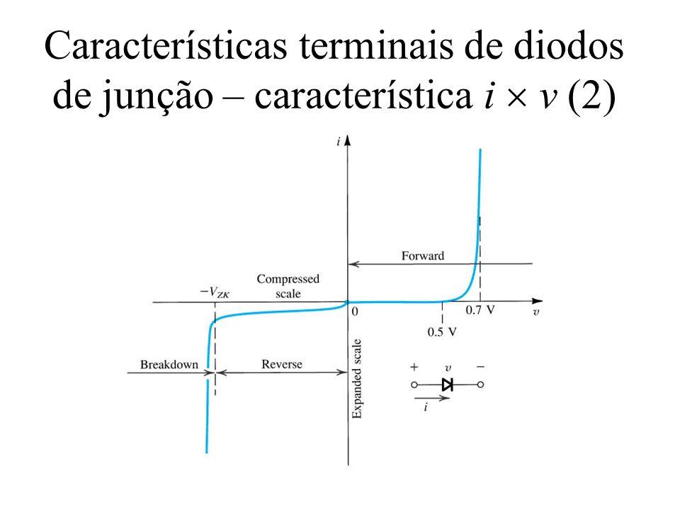 Características terminais de diodos de junção – característica i v (2)