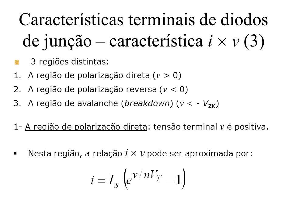 Características terminais de diodos de junção – característica i v (3) 3 regiões distintas: 1.A região de polarização direta ( v > 0) 2.A região de po