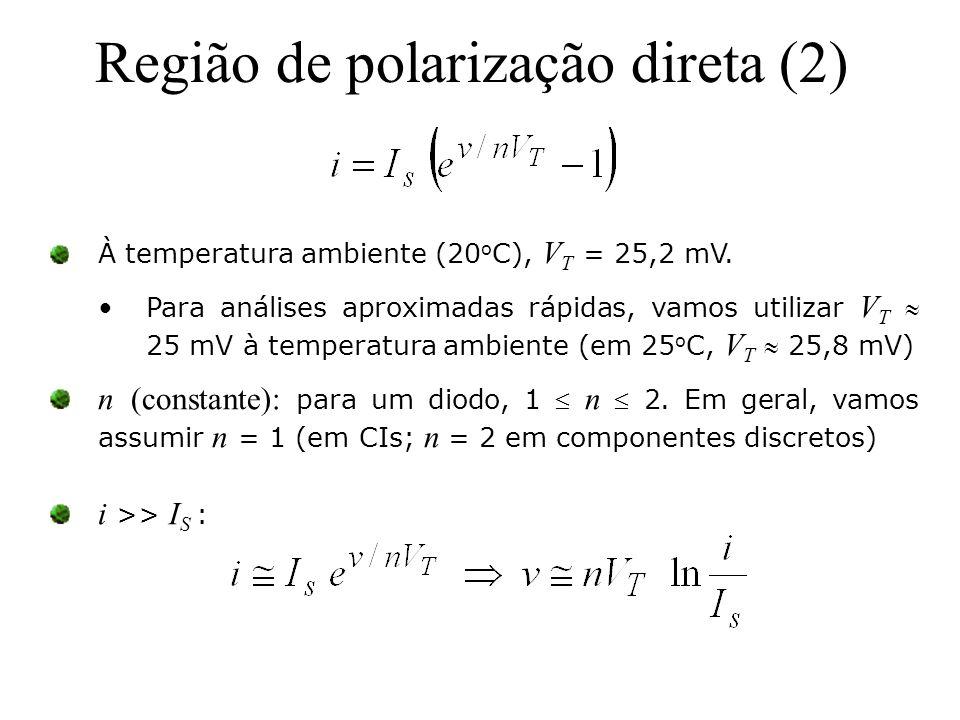Região de polarização direta (2) À temperatura ambiente (20 o C), V T = 25,2 mV. Para análises aproximadas rápidas, vamos utilizar V T 25 mV à tempera