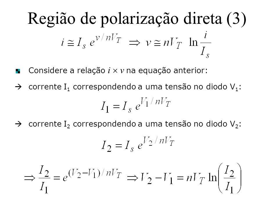 Região de polarização direta (3) Considere a relação i v na equação anterior: corrente I 1 correspondendo a uma tensão no diodo V 1 : corrente I 2 cor
