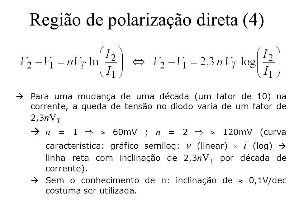 Região de polarização direta (4) Para uma mudança de uma década (um fator de 10) na corrente, a queda de tensão no diodo varia de um fator de 2,3 nV T