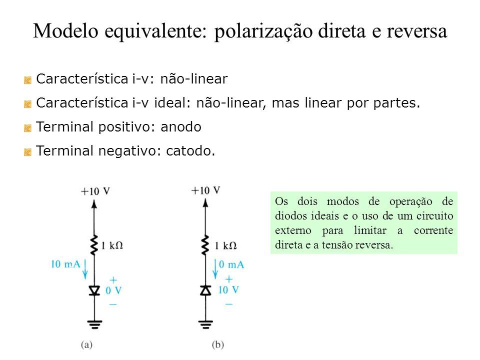 Modelo equivalente: polarização direta e reversa Característica i-v: não-linear Característica i-v ideal: não-linear, mas linear por partes. Terminal