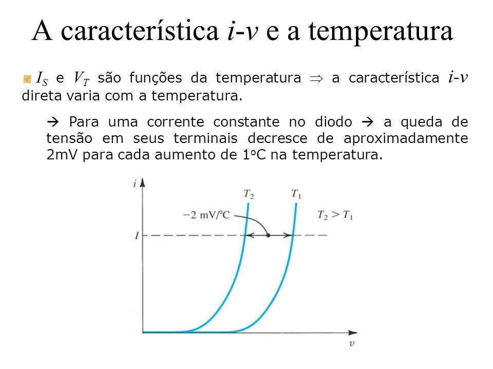 A característica i-v e a temperatura I S e V T são funções da temperatura a característica i-v direta varia com a temperatura. Para uma corrente const