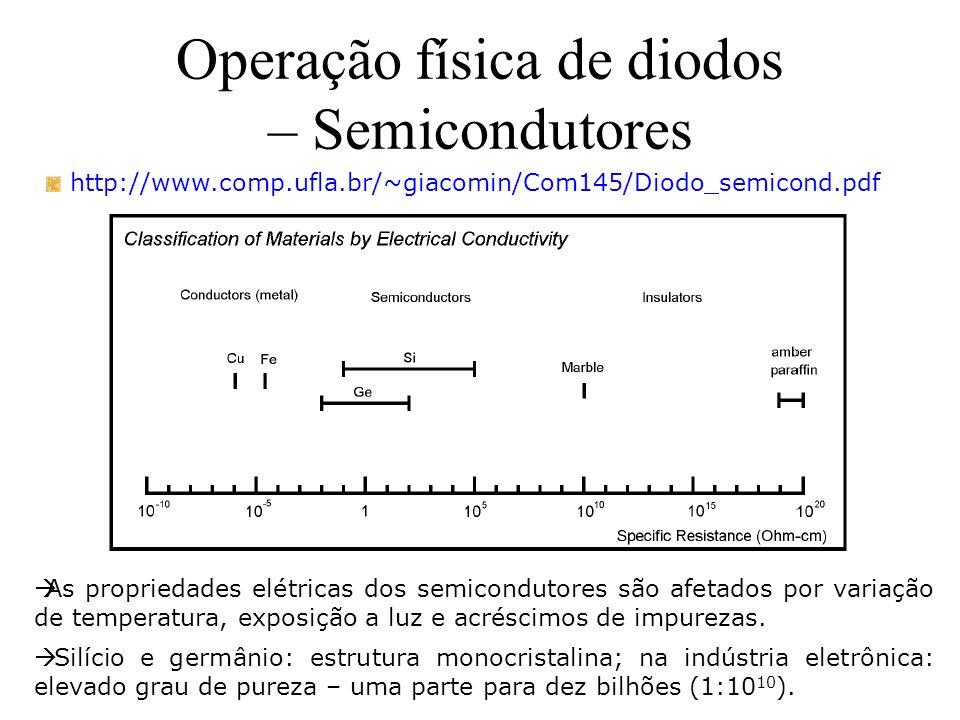 Operação física de diodos – Semicondutores http://www.comp.ufla.br/~giacomin/Com145/Diodo_semicond.pdf As propriedades elétricas dos semicondutores sã