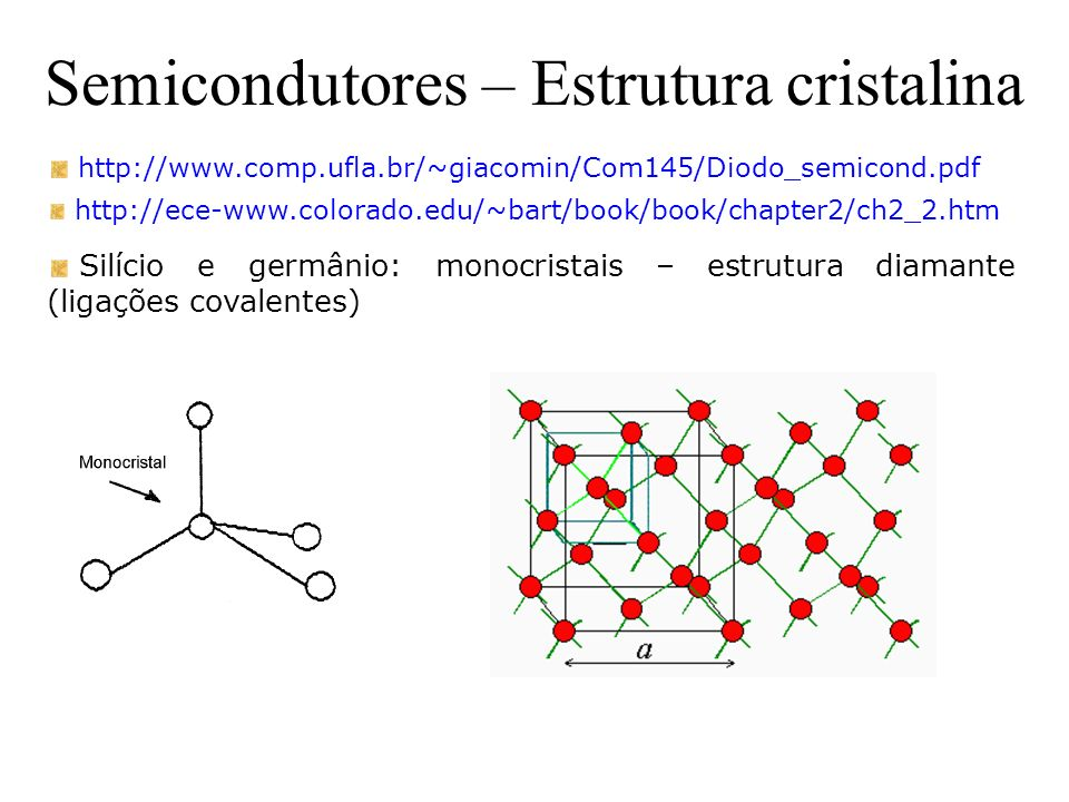 Semicondutores – Estrutura cristalina http://www.comp.ufla.br/~giacomin/Com145/Diodo_semicond.pdf http://ece-www.colorado.edu/~bart/book/book/chapter2